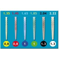 Macro-Lock -nasta X-RO Blister (10 kpl)